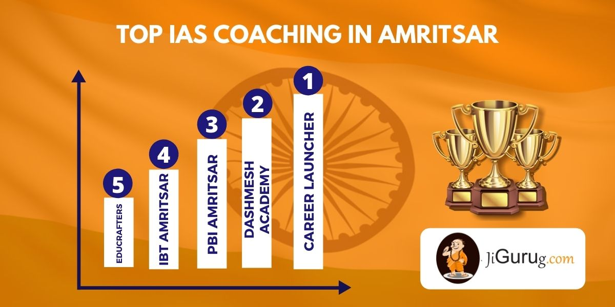 List of Best IAS Coaching Institutes in Amritsar
