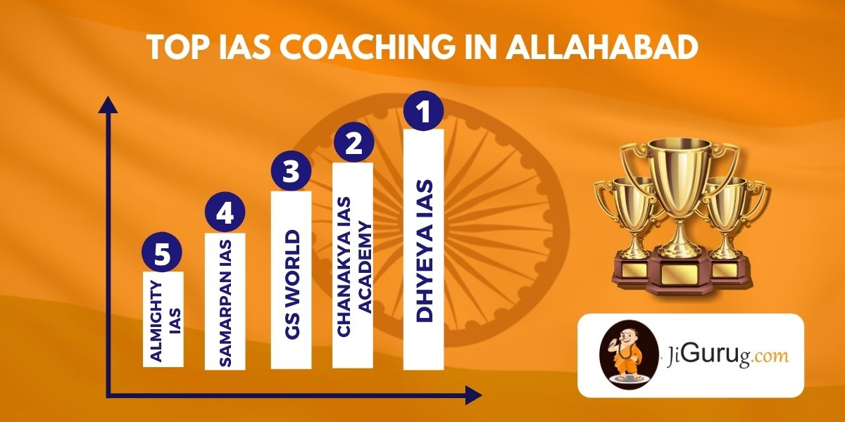 List of Best IAS Coaching in Allahabad