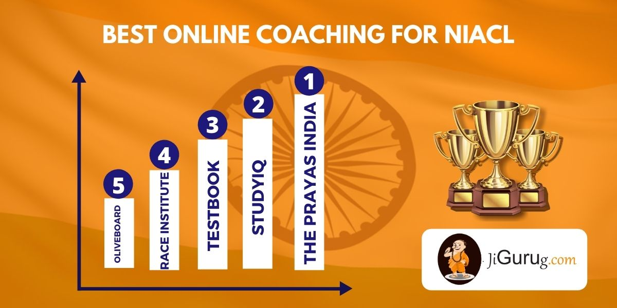 List of Best Online Coaching For NIACL