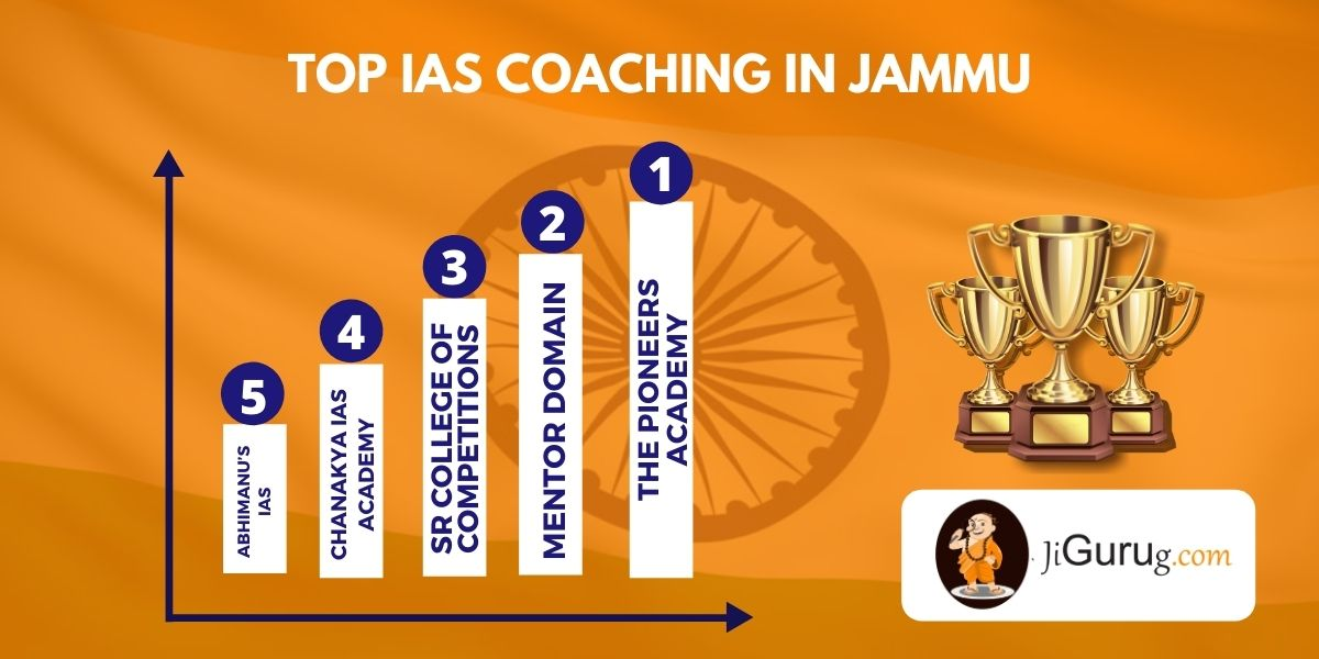 List of Top IAS Coaching Centers in Jammu