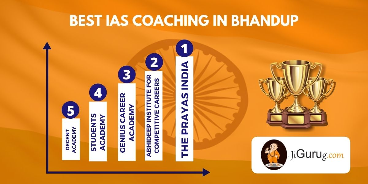List of Top IAS Coaching Classes in Bhandup