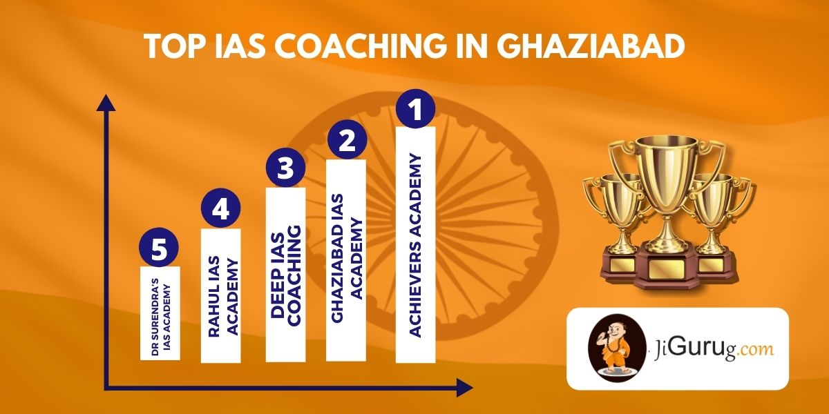 List of Top IAS Coaching Institutes in Ghaziabad