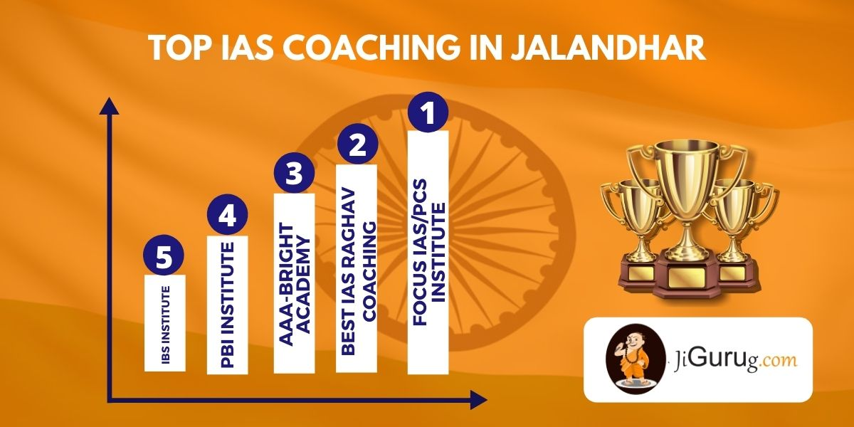 List of Top IAS Coaching Institutes in Jalandhar