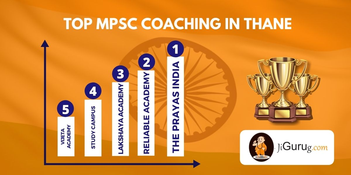 List of Top MPSC Coaching Centres in Thane