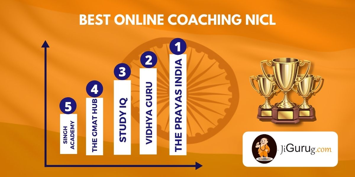 List of Top Online Coaching For NICL