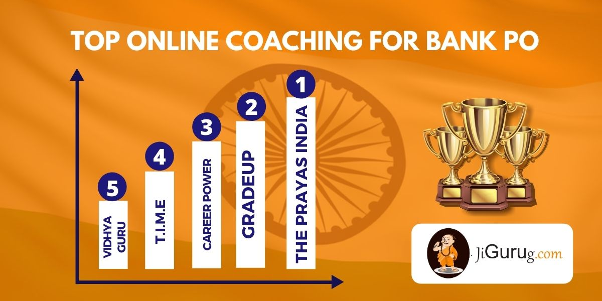 List of Top Online Coaching for Bank PO