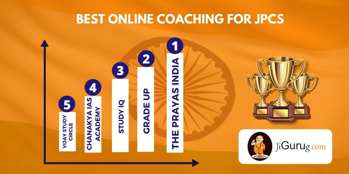 List of Top Online Coaching for JPSC