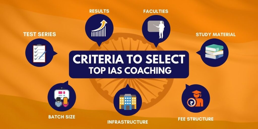 Criteria to Select Top IAS Coaching Institutes