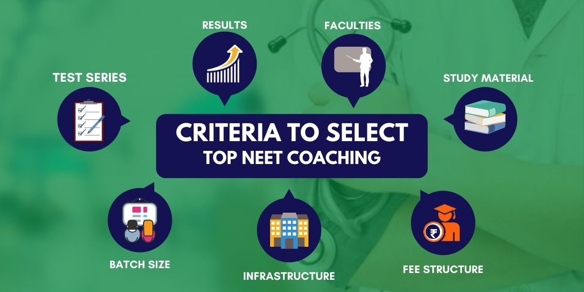 Criteria to Select Best Medical Coaching Centers
