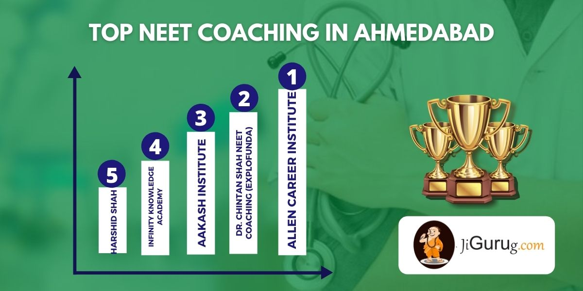 List of Best Medical Coaching Institutes in Ahmedabad