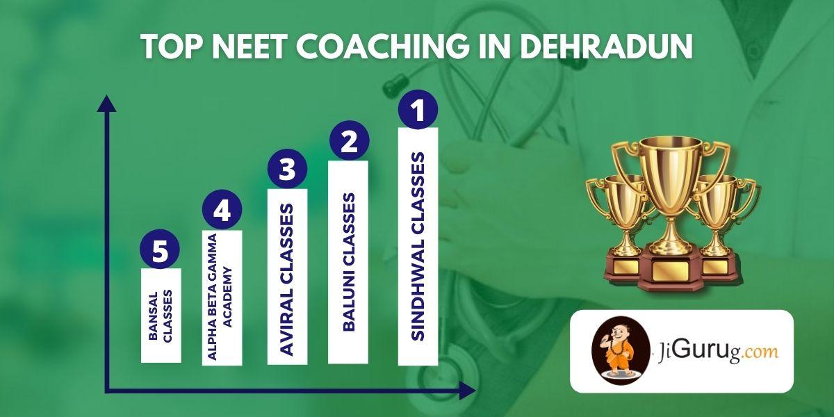 List of Top Medical Coaching Institutes in Dehradun