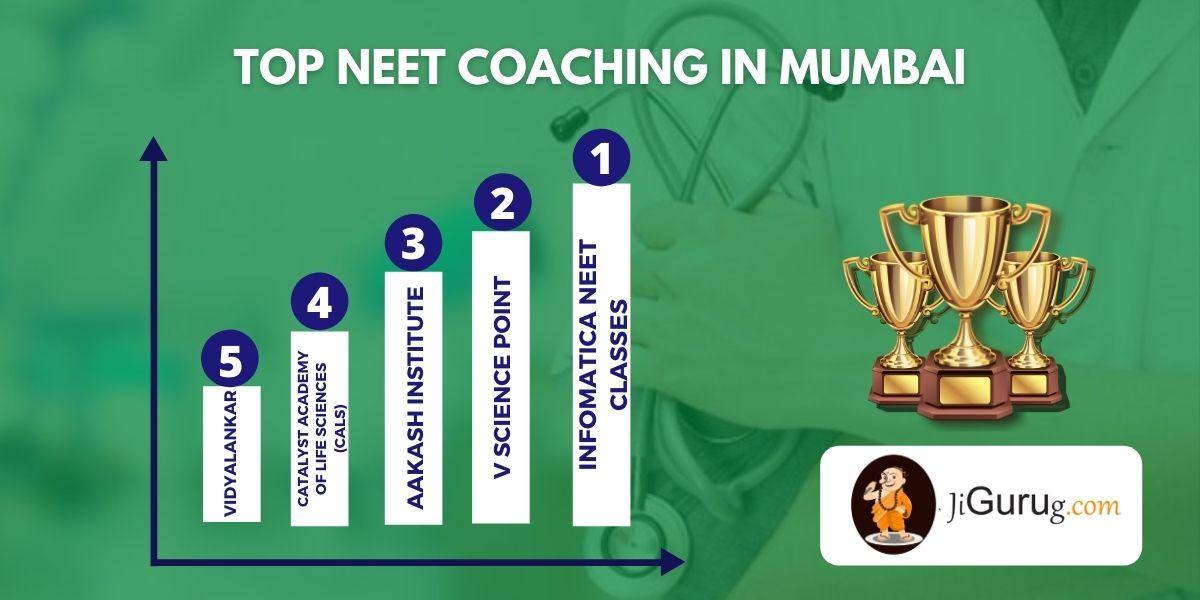List of Top Medical Coaching Institutes in Mumbai