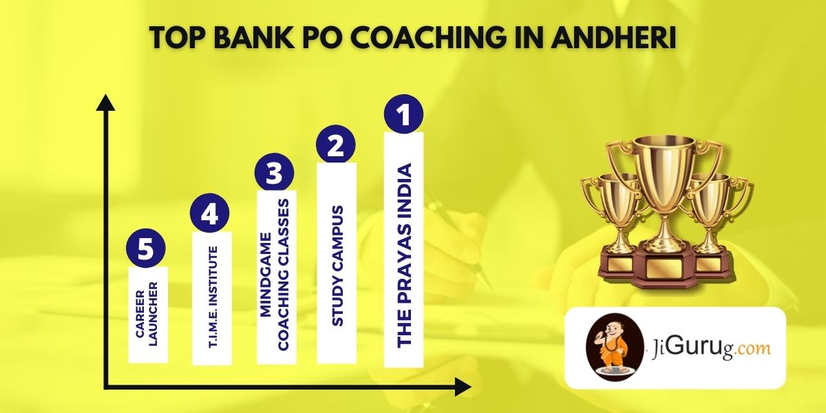 List of Top Bank PO Coaching Centres in Andheri