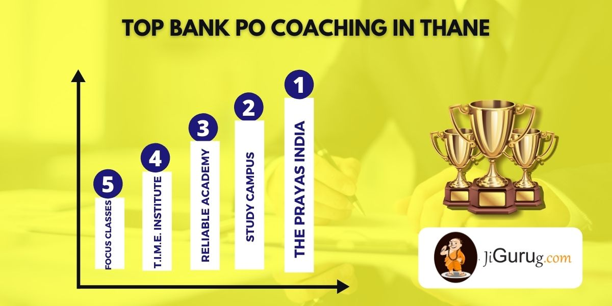 List of Top Bank PO Coaching in Thane