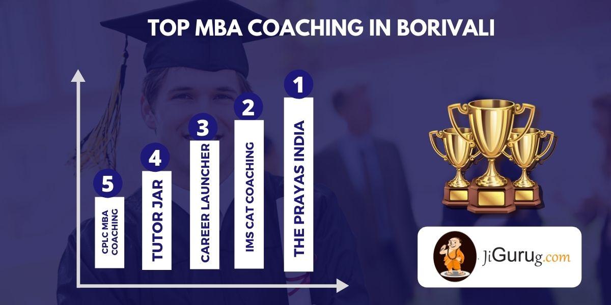List of Top CAT Coaching Institutes in Borivali