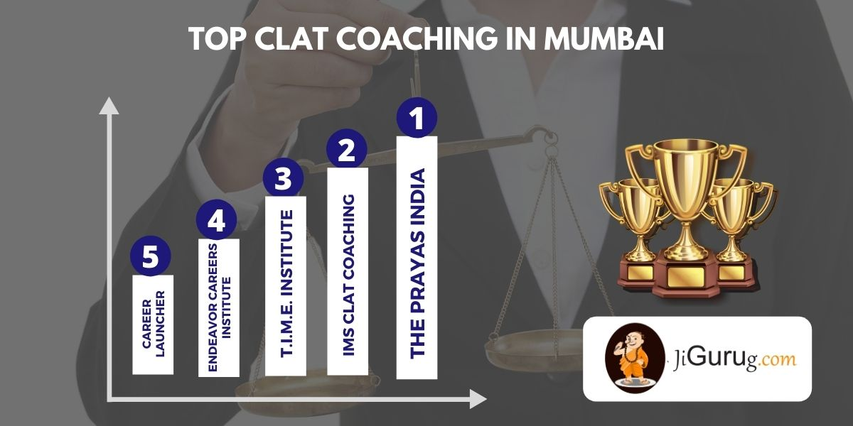 List of Top Law Entrance Coaching Classes in Mumbai