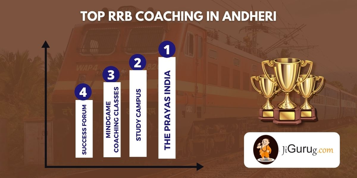 List of Top RRB Coaching Centres in Andheri