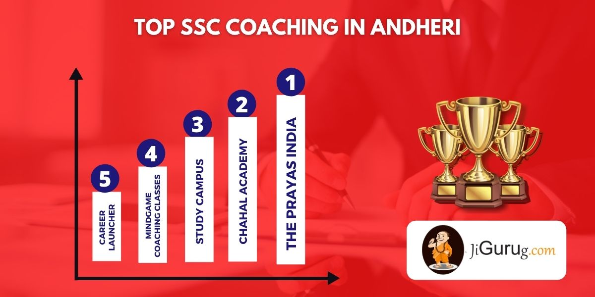 List of Top SSC Coaching Institutes in Andheri