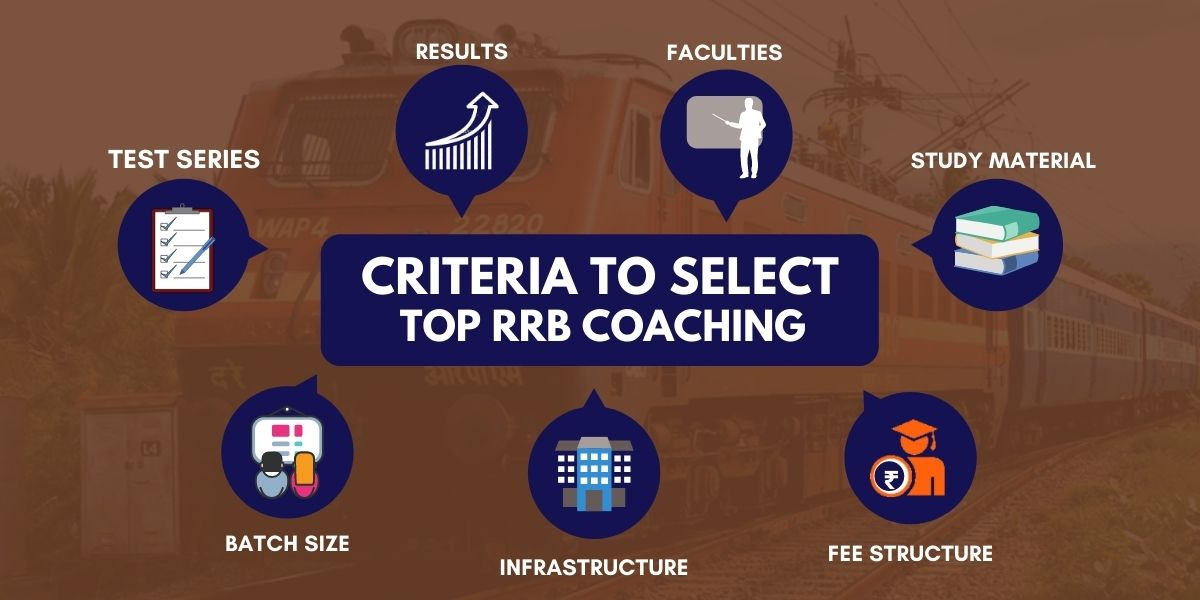 Criteria to select Top RRB Coaching Centres