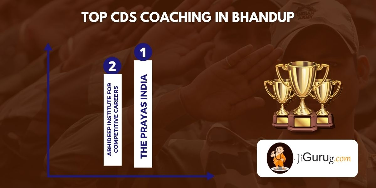 List of Top CDS Coaching Classes in Bhandup