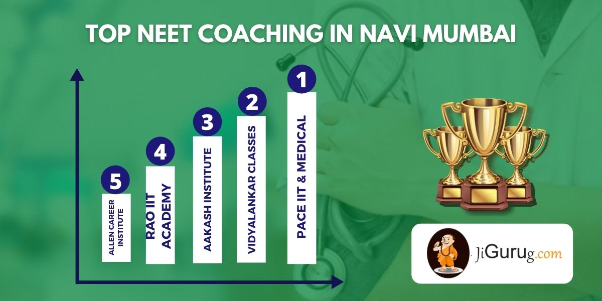 List of Top Medical Coaching Centres in Navi Mumbai