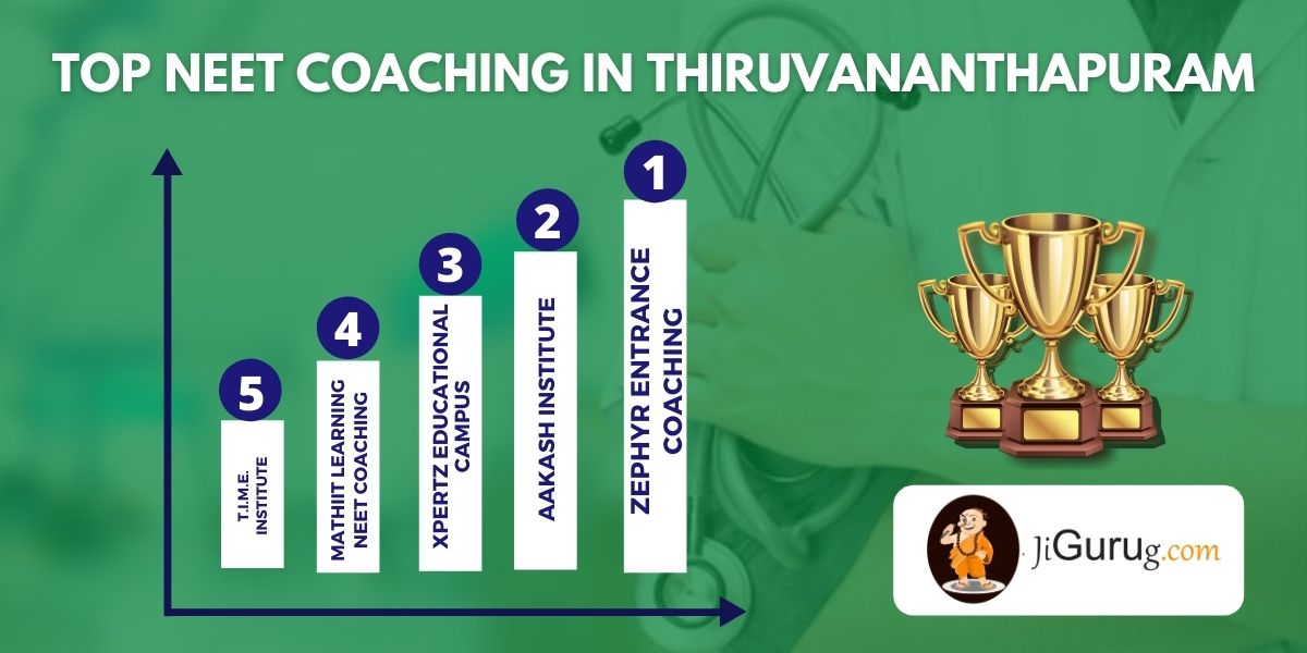 List of Top Medical Coaching Centres in Thiruvananthapuram