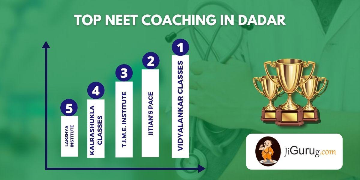 List of Top Medical Coaching in Dadar