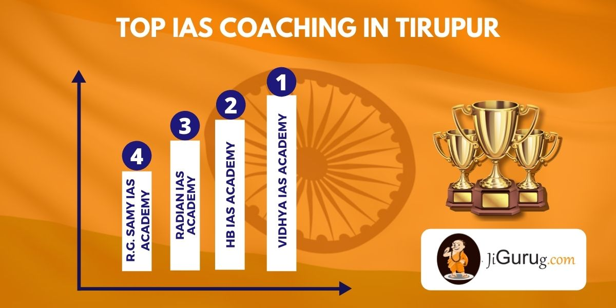List of Best IAS Coaching Centres in Tirupur