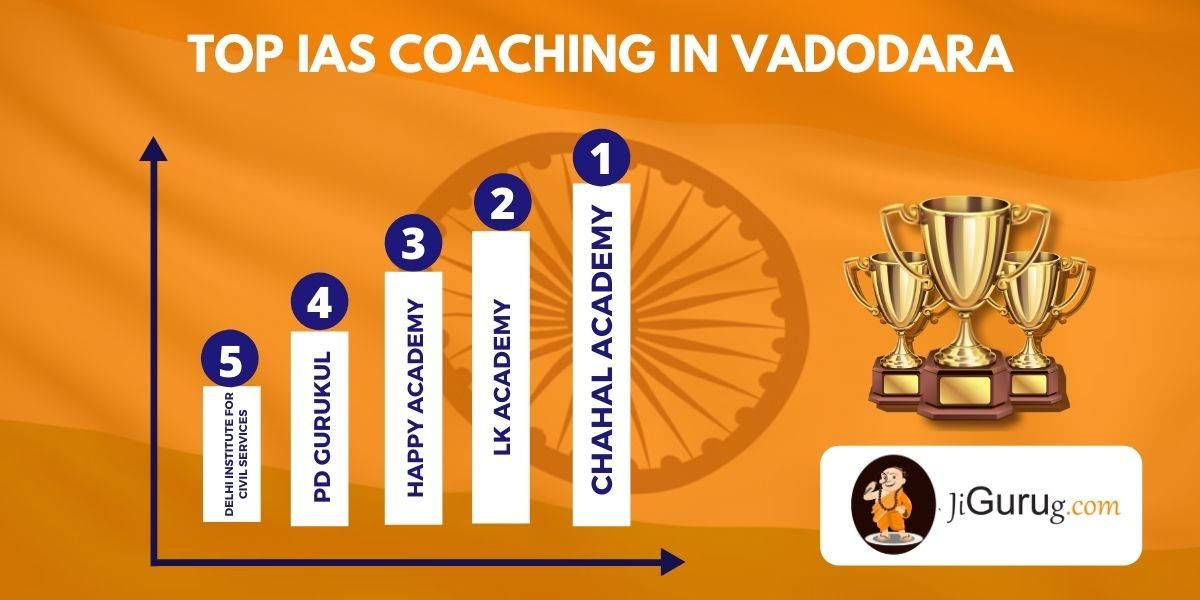 List of Best IAS Coaching Centres in Vadodara