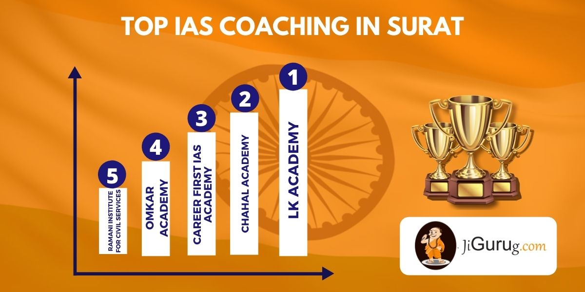 List of Top IAS Coaching in Surat