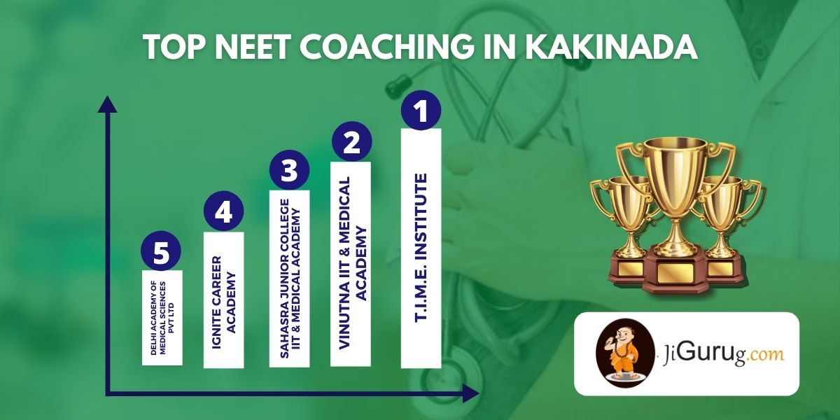 List of Best Medical Coaching Centres in Kakinada