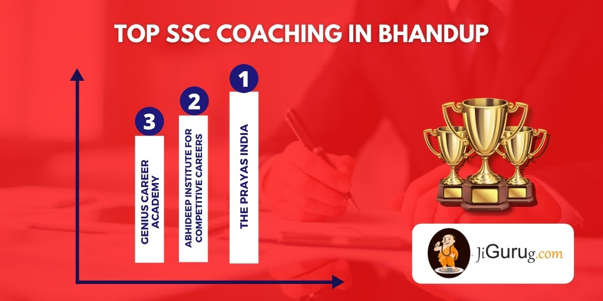 List of Best SSC Coaching Institutes in Bhandup