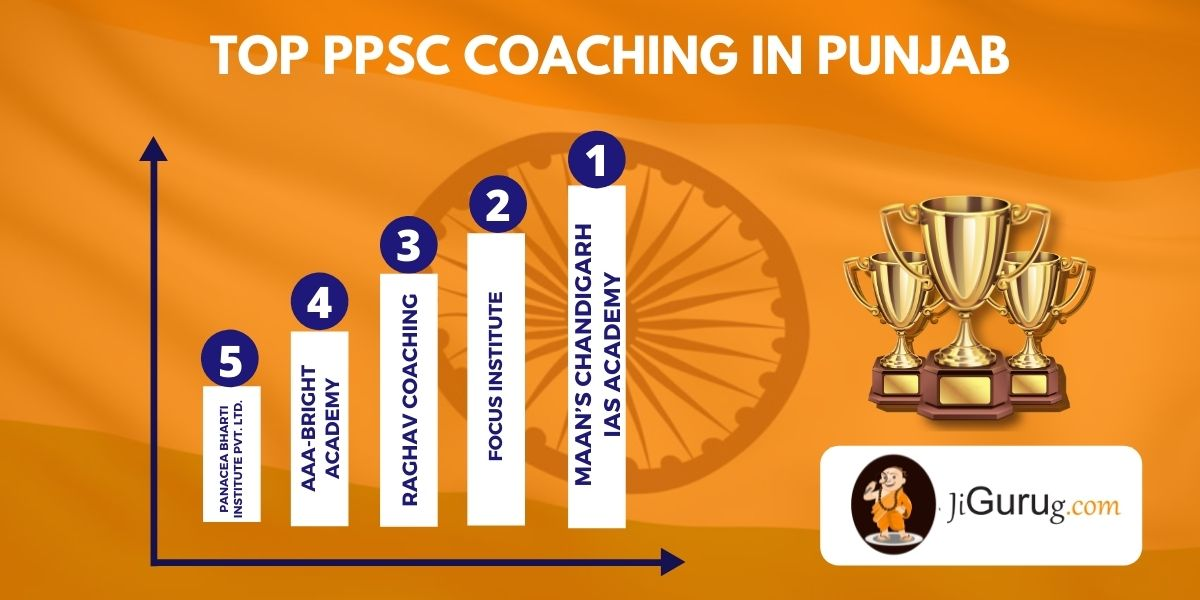 List of Top PPSC Coaching Institutes in Punjab