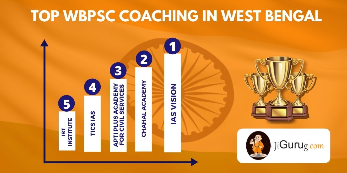 List of Top WBPSC Exam Coaching in West Bengal