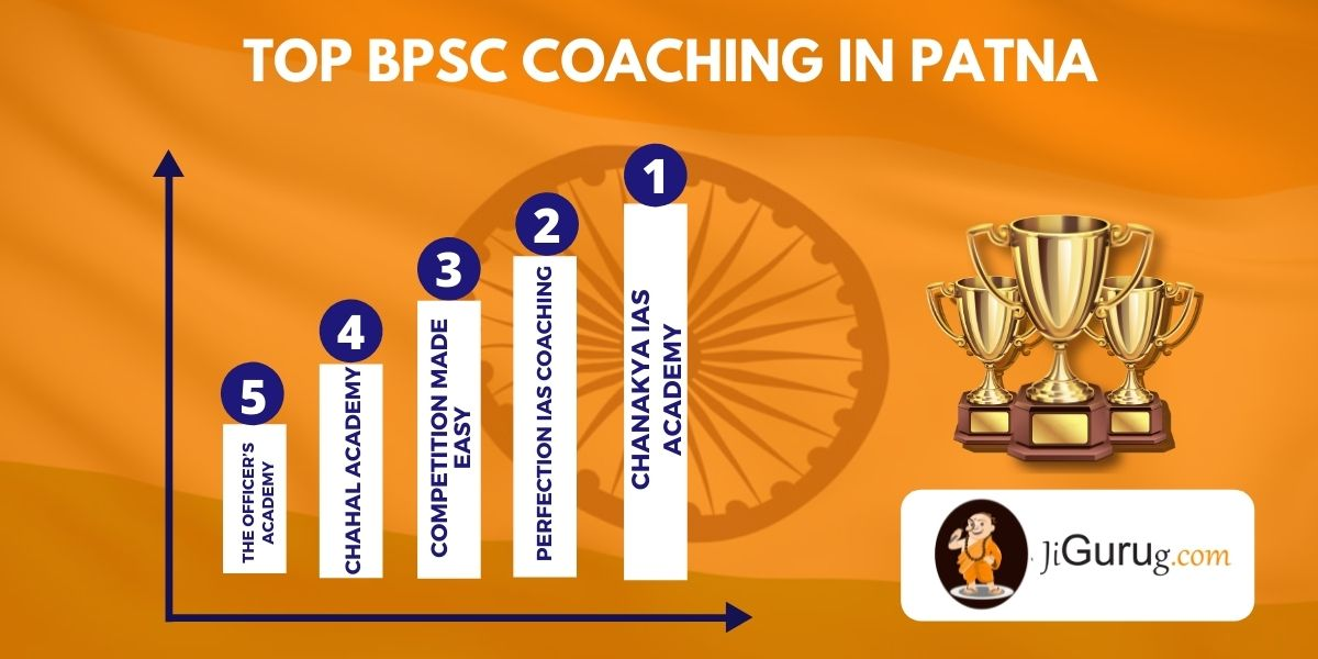 List of Top BPSC Coaching Centres in Patna