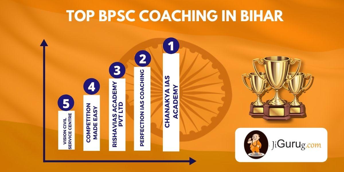 List of Top BPSC Coaching Institutes in Bihar