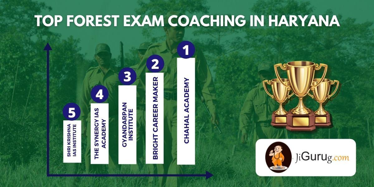 List of Top Haryana Forest Exam Coaching in Haryana
