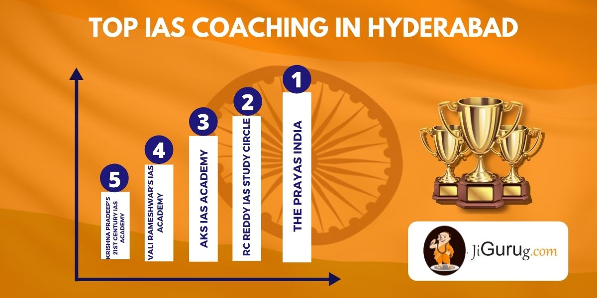 List of Top IAS Coaching Centres in Hyderabad