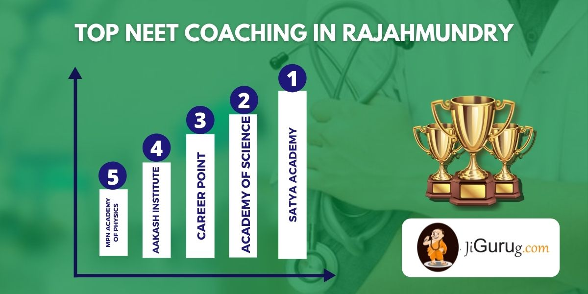 List of Top Medical Coaching Centres in Rajahmundry