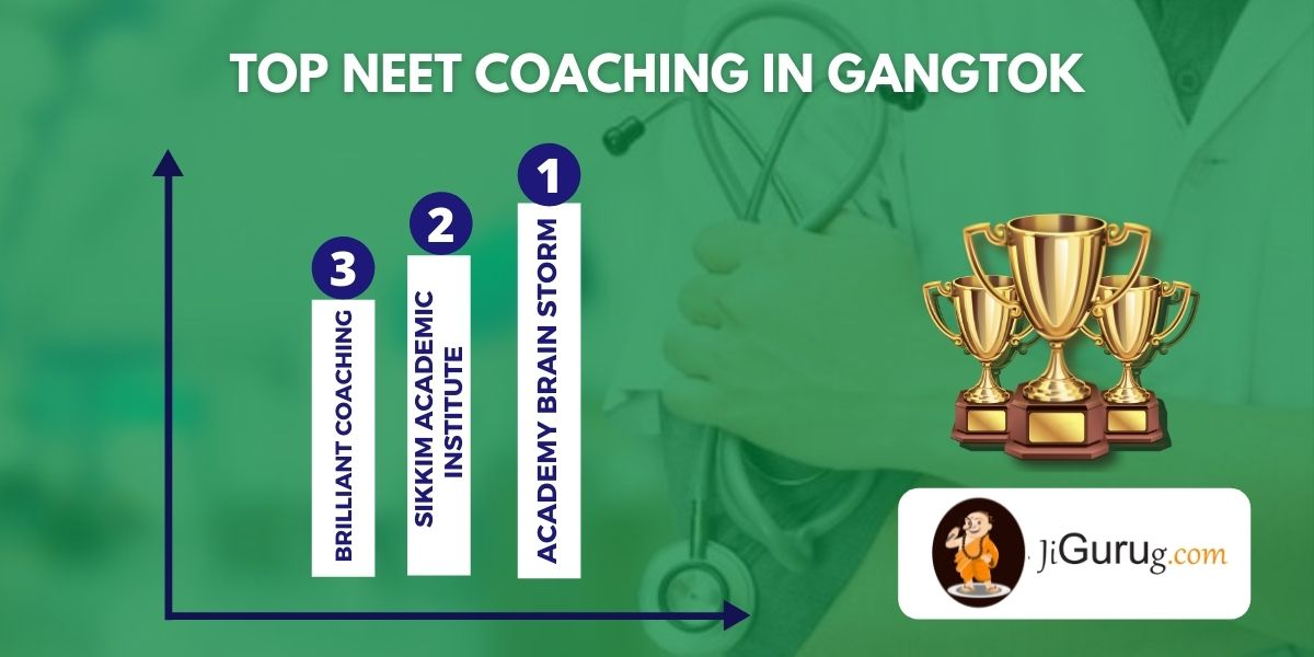List of Top Medical Coaching Institutes in Gangtok