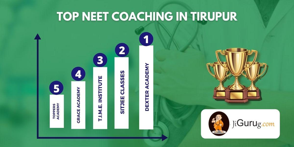 List of Best NEET Coaching Centres in Tirupur